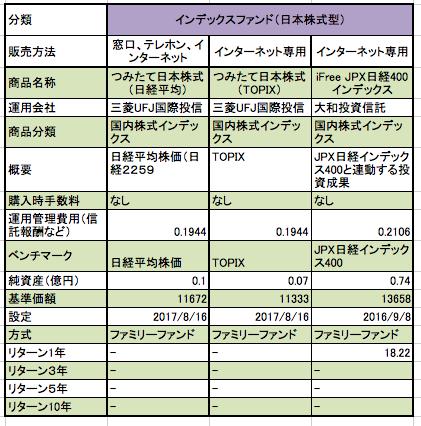 f:id:kusunokiyama:20180113065805p:plain
