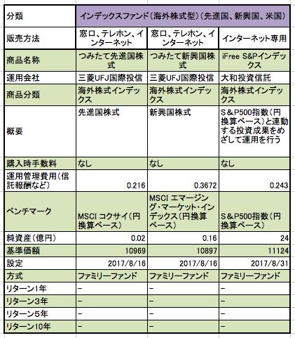 f:id:kusunokiyama:20180113065822p:plain