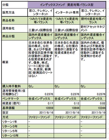 f:id:kusunokiyama:20180113065833p:plain