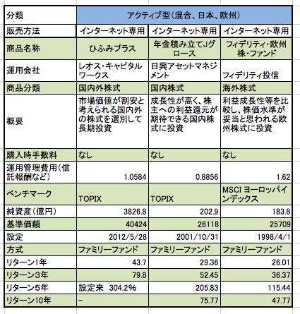 f:id:kusunokiyama:20180113065843p:plain