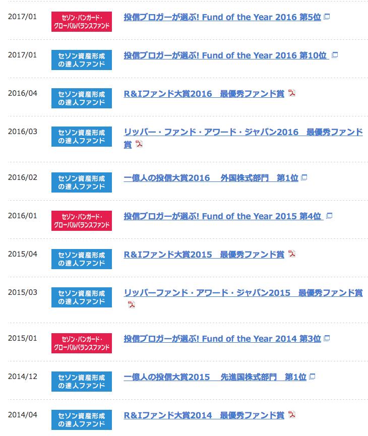 セゾン・グローバル・バランスファンドの受賞歴一覧 その1