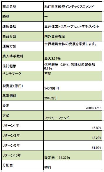 f:id:kusunokiyama:20180128141933p:plain