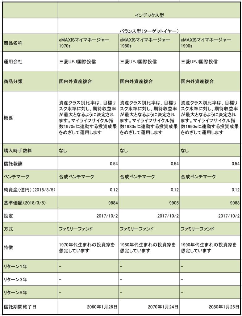 f:id:kusunokiyama:20180306212513p:plain