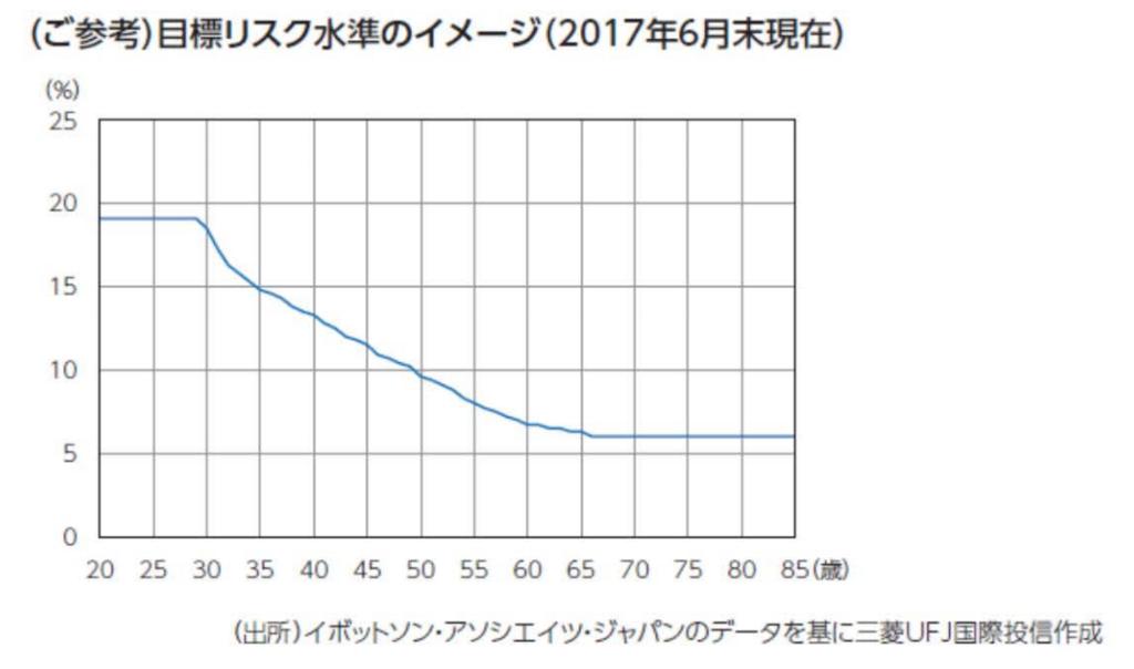 f:id:kusunokiyama:20180306214318p:plain