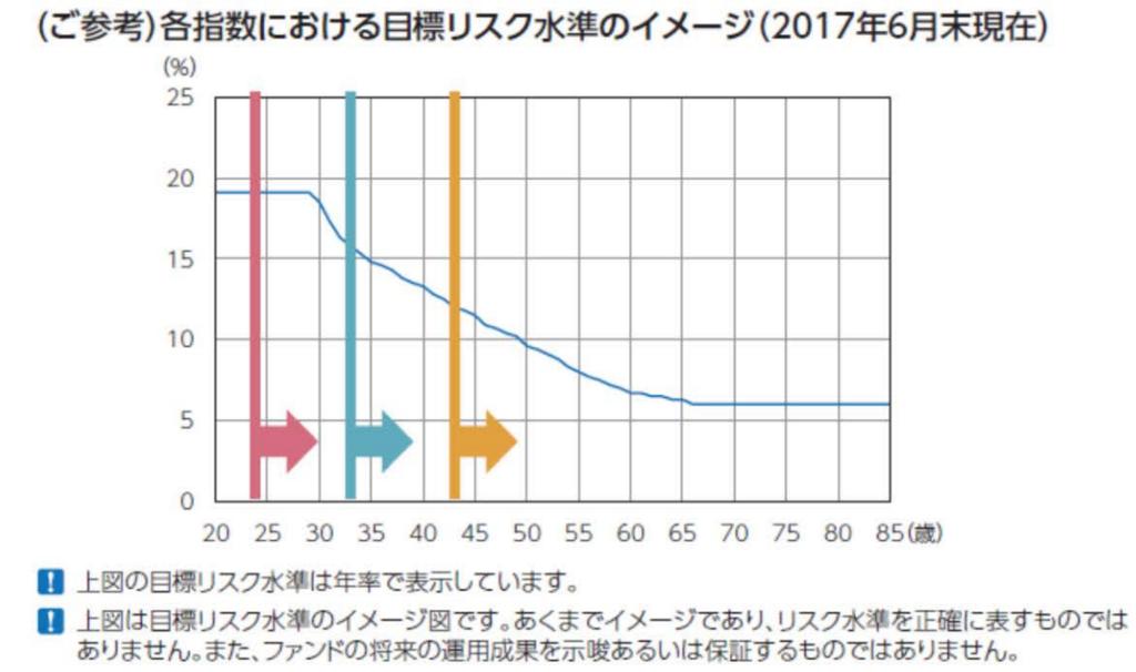 f:id:kusunokiyama:20180306220013p:plain