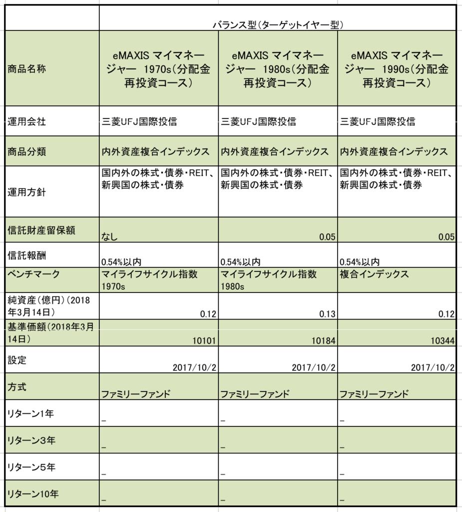 f:id:kusunokiyama:20180315220017p:plain