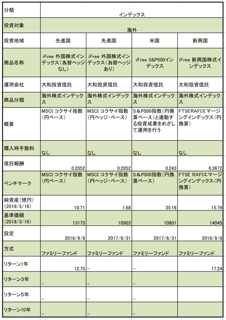 f:id:kusunokiyama:20180321214600p:plain