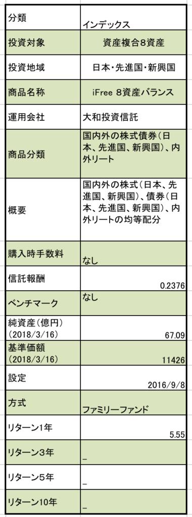 f:id:kusunokiyama:20180321220854p:plain