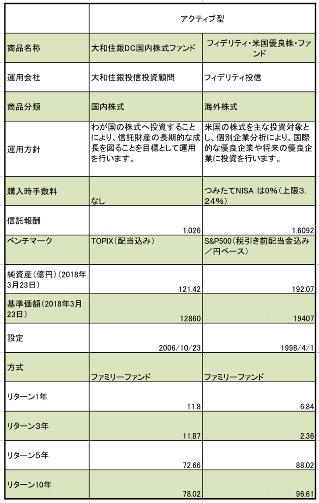 f:id:kusunokiyama:20180325152851p:plain