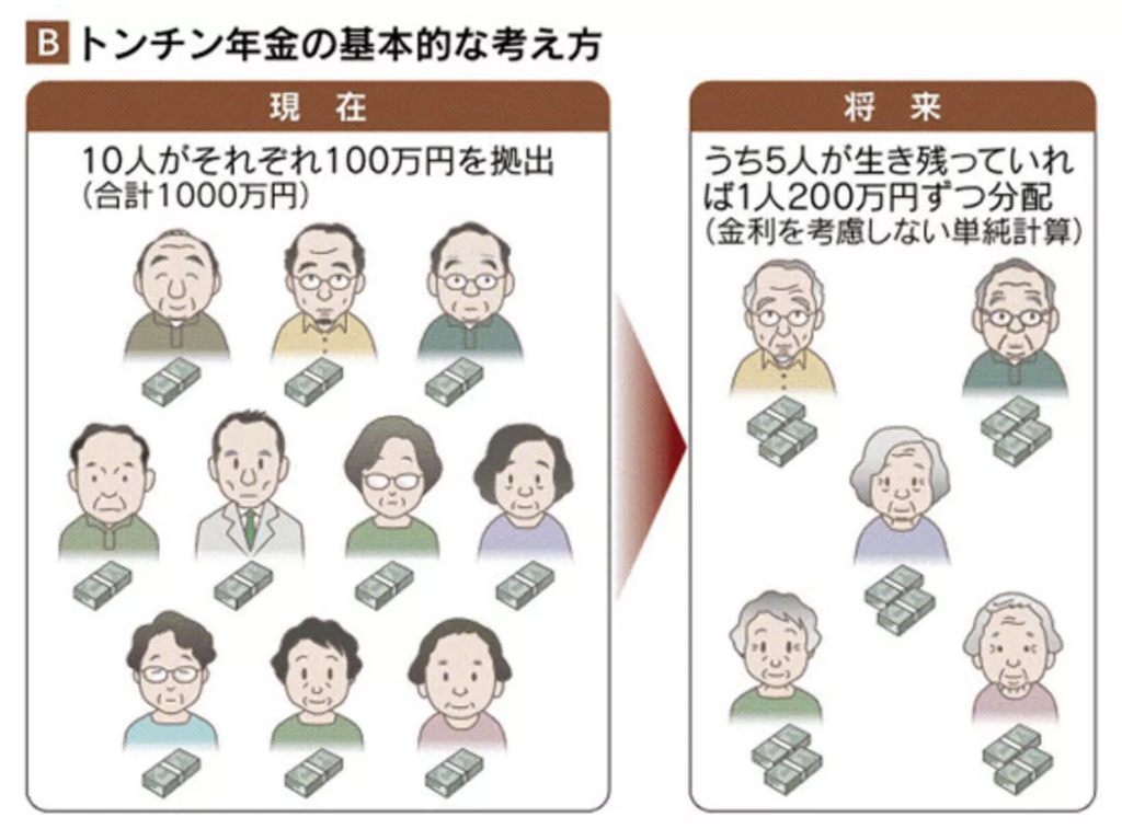 f:id:kusunokiyama:20180421180445p:plain