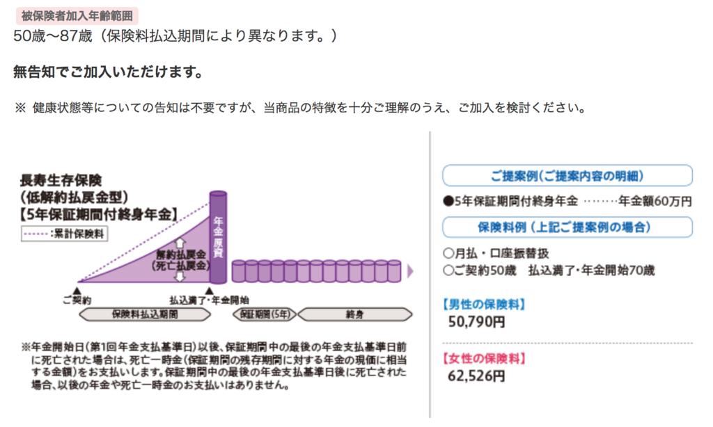 f:id:kusunokiyama:20180421181253p:plain
