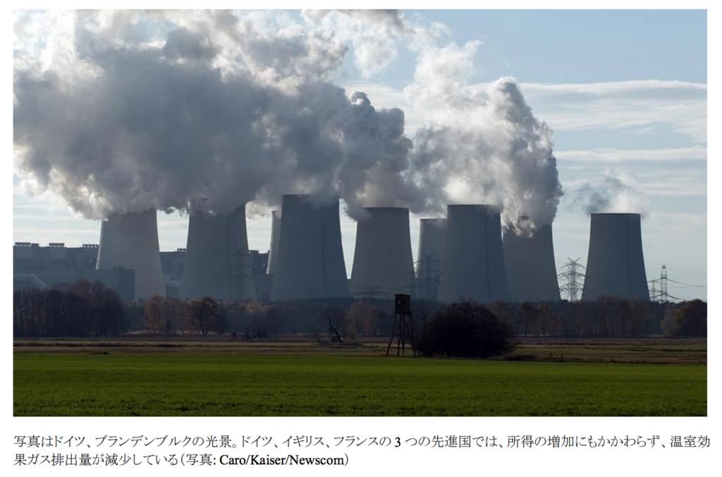 写真は、ブランデンブルグの光景。ドイツ、イギリス、フランスの3つの先進国では、所得の増加に関わらず、温室効果ガス排出量が減少している。