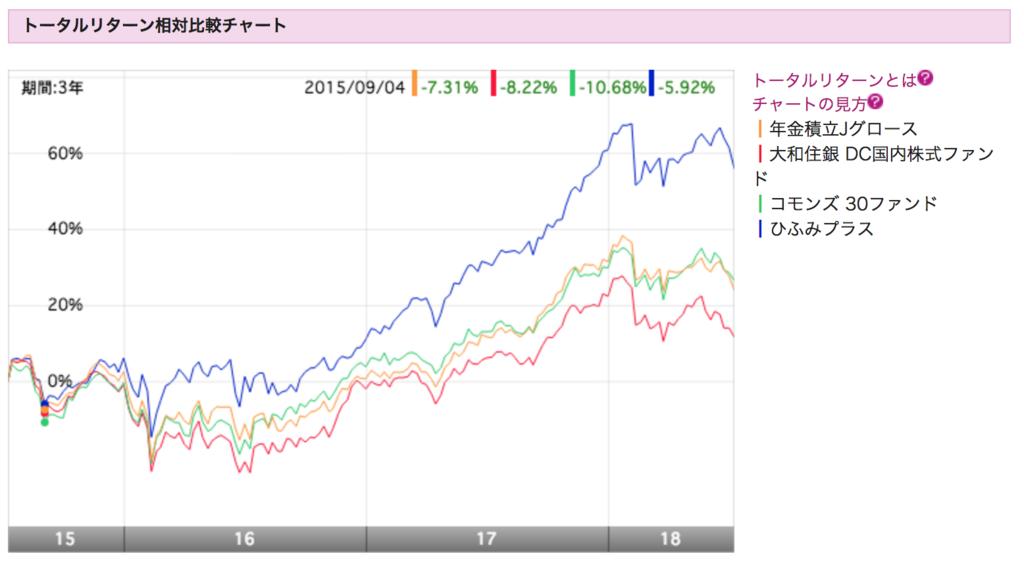 f:id:kusunokiyama:20180713164112p:plain