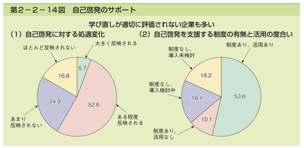 f:id:kusunokiyama:20180805213741p:plain