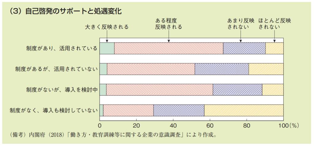 f:id:kusunokiyama:20180805213811p:plain