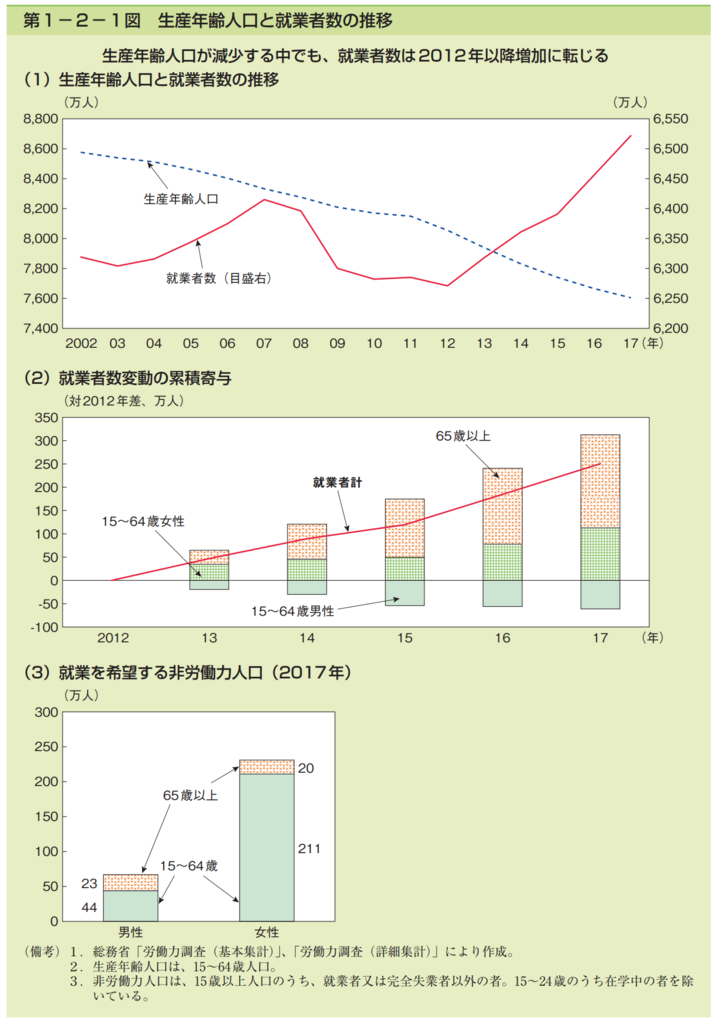 f:id:kusunokiyama:20180806194547p:plain