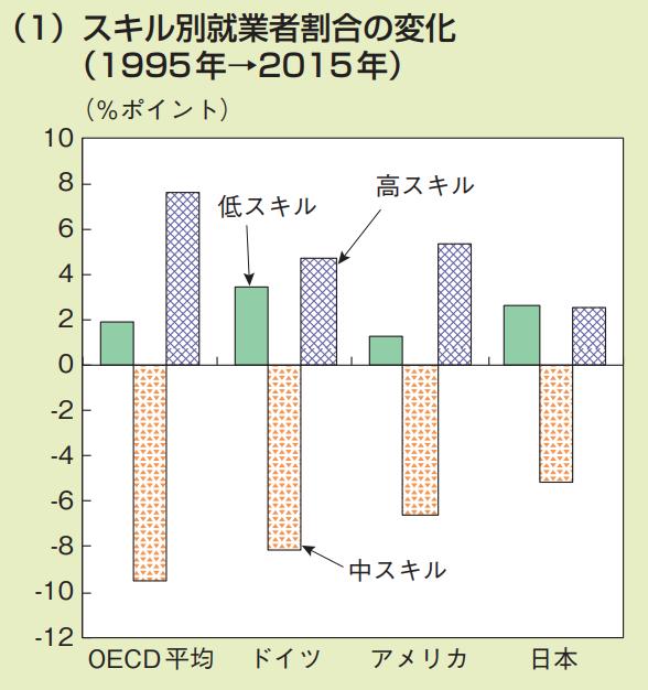 f:id:kusunokiyama:20180807210128p:plain