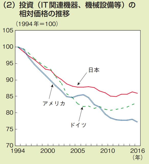 f:id:kusunokiyama:20180807210200p:plain