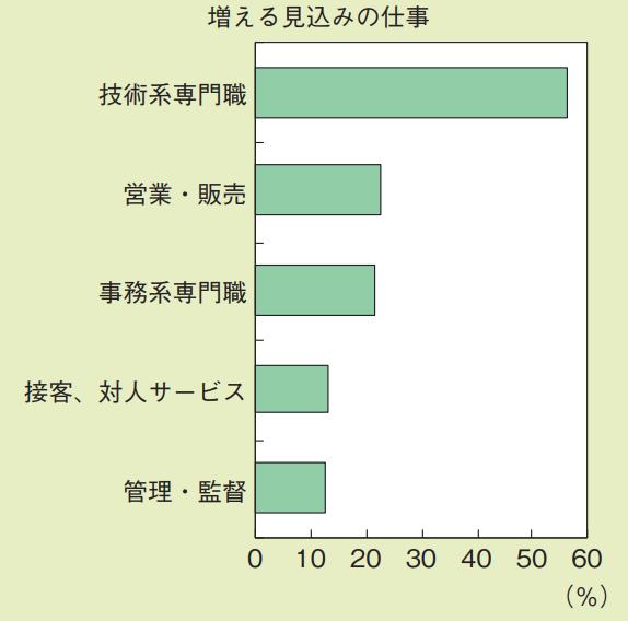 f:id:kusunokiyama:20180807210522p:plain