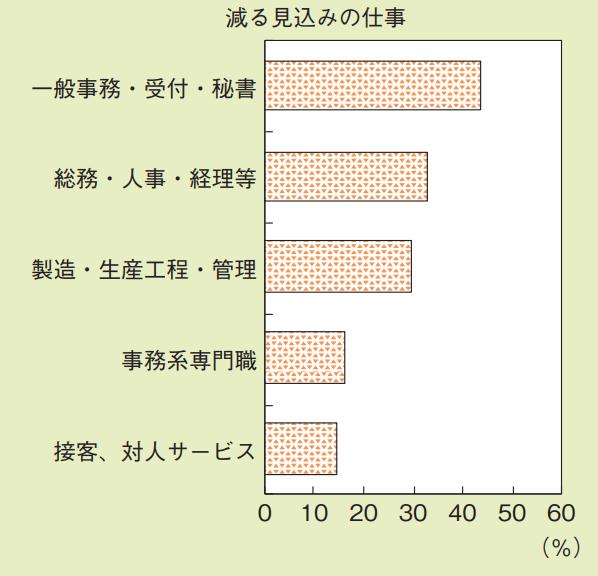 f:id:kusunokiyama:20180807210552p:plain