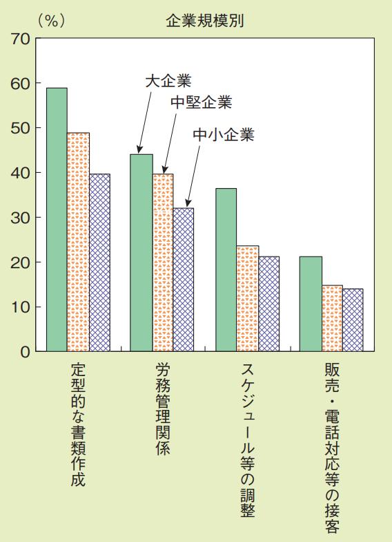f:id:kusunokiyama:20180807210730p:plain
