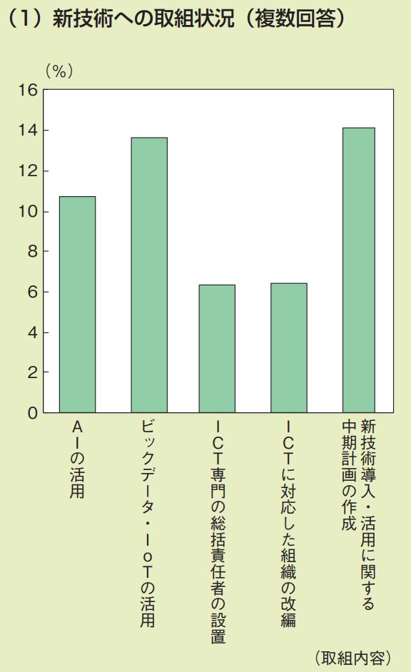 f:id:kusunokiyama:20180807210817p:plain
