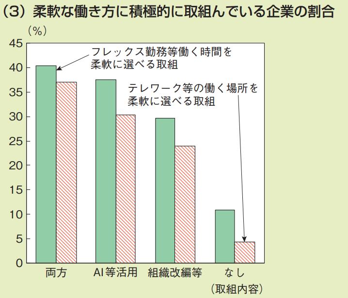 f:id:kusunokiyama:20180807210925p:plain