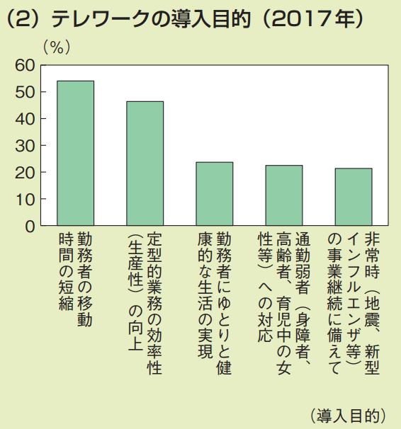 f:id:kusunokiyama:20180807211058p:plain