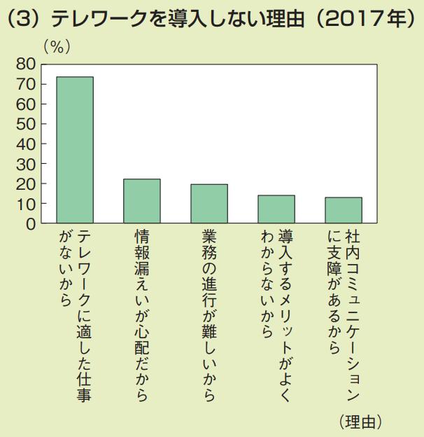 f:id:kusunokiyama:20180807211140p:plain