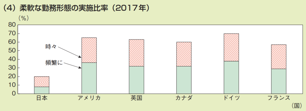 f:id:kusunokiyama:20180807211208p:plain