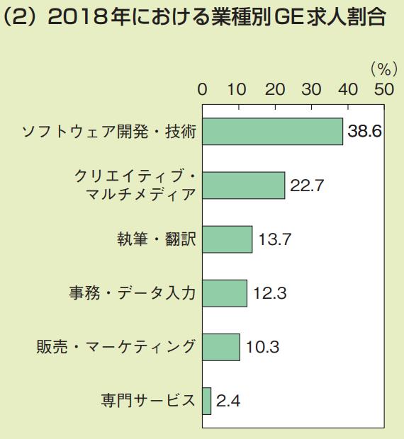 f:id:kusunokiyama:20180807211534p:plain