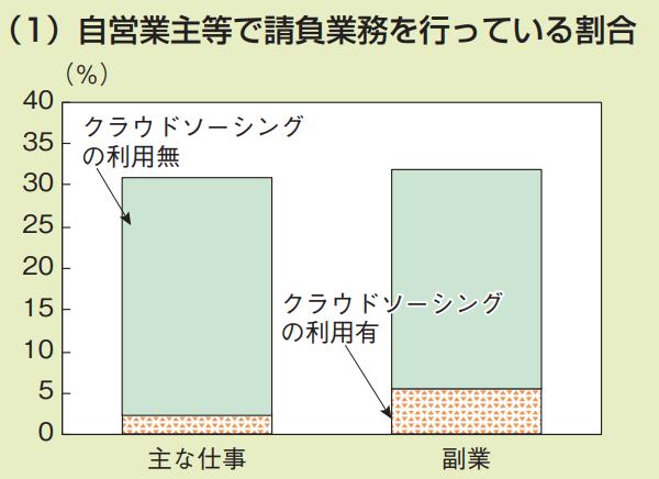 f:id:kusunokiyama:20180807211719p:plain