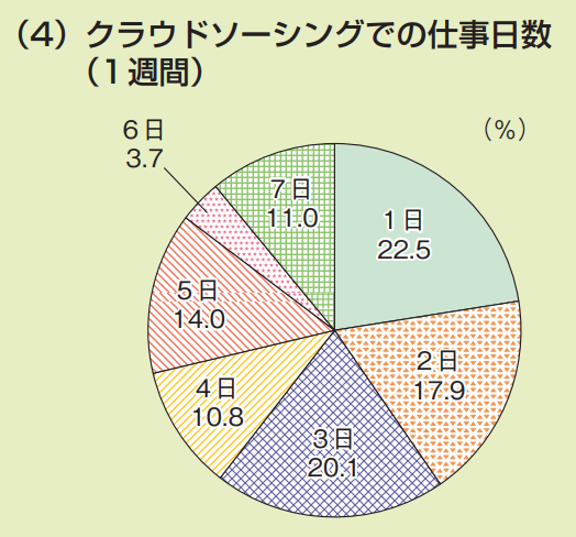 f:id:kusunokiyama:20180807211844p:plain