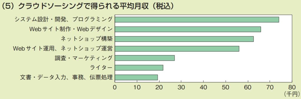 f:id:kusunokiyama:20180807211916p:plain