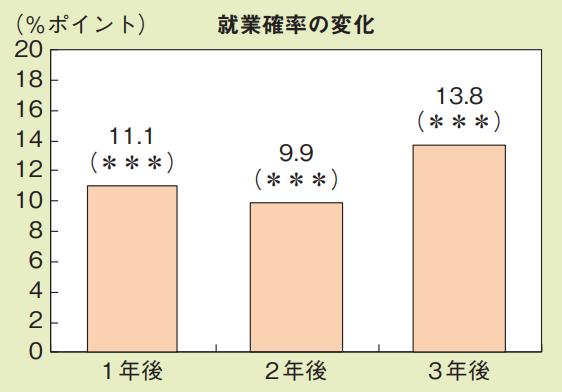 f:id:kusunokiyama:20180807212654p:plain