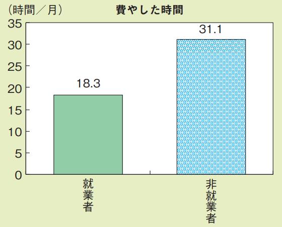 f:id:kusunokiyama:20180807212758p:plain