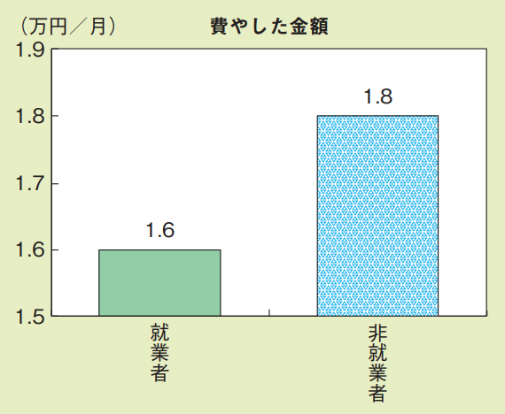 f:id:kusunokiyama:20180807212822p:plain