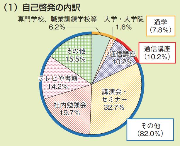 f:id:kusunokiyama:20180807212907p:plain