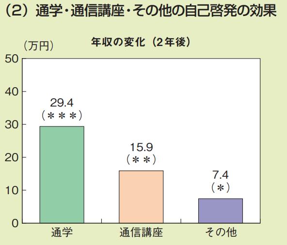 f:id:kusunokiyama:20180807212942p:plain