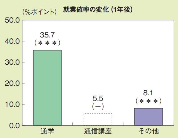 f:id:kusunokiyama:20180807213018p:plain