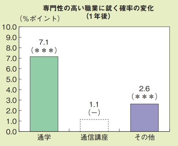 f:id:kusunokiyama:20180807213048p:plain
