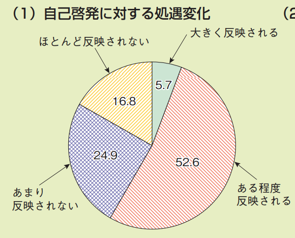 f:id:kusunokiyama:20180807213527p:plain