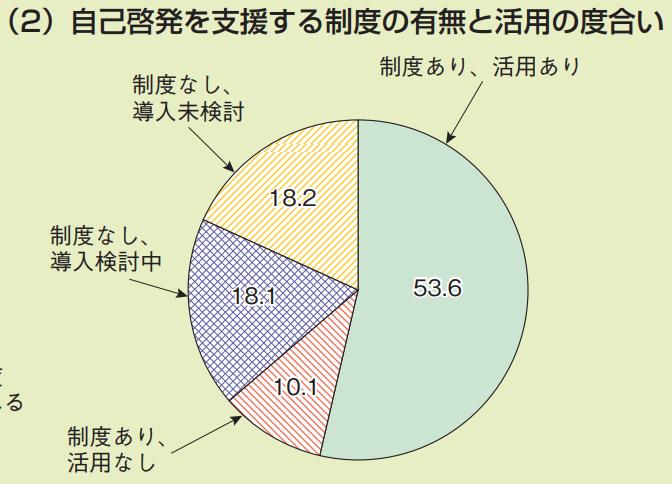f:id:kusunokiyama:20180807213558p:plain