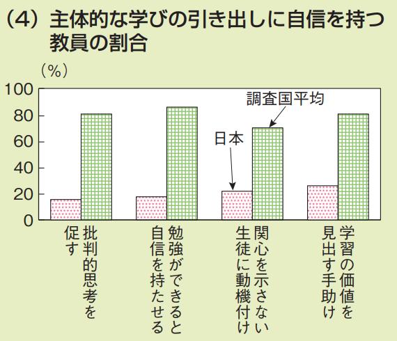f:id:kusunokiyama:20180811222621p:plain