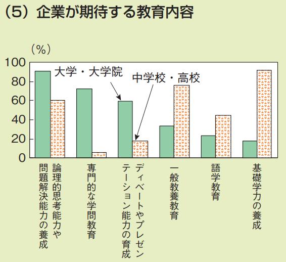 f:id:kusunokiyama:20180811222635p:plain
