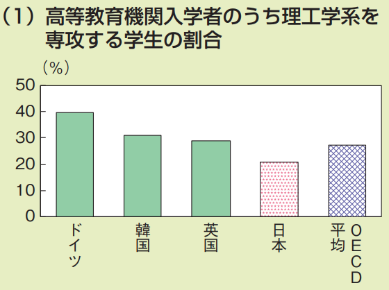 f:id:kusunokiyama:20180811225805p:plain