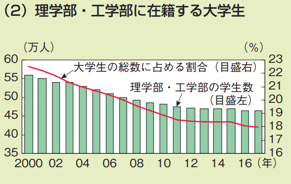 f:id:kusunokiyama:20180811225819p:plain