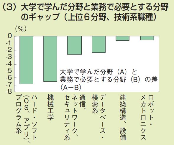 f:id:kusunokiyama:20180811225829p:plain
