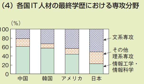 f:id:kusunokiyama:20180811225838p:plain