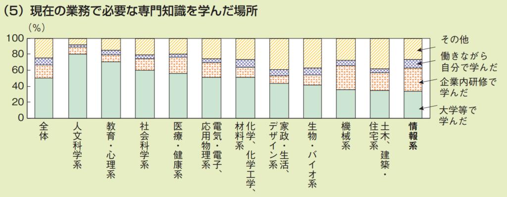 f:id:kusunokiyama:20180811225852p:plain